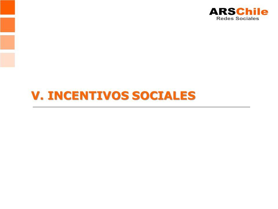 V. INCENTIVOS SOCIALES