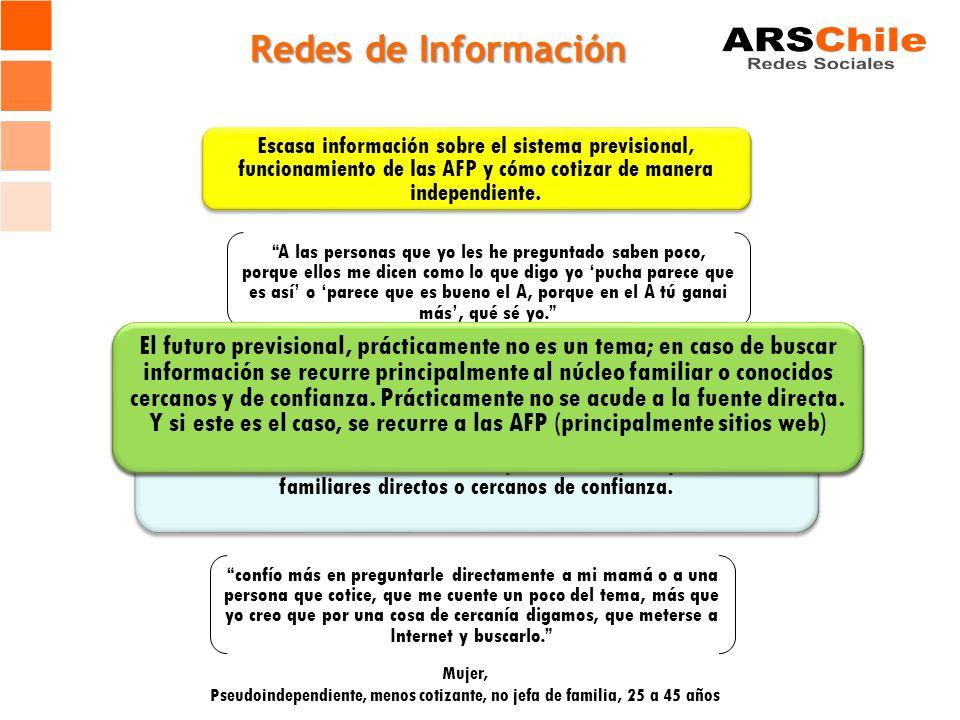 Escasa información sobre el sistema previsional, funcionamiento de las AFP y cómo cotizar de manera independiente. Principales medios de información: