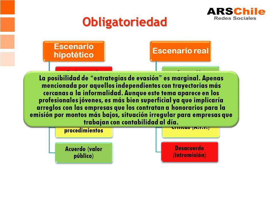 Obligatoriedad Escenario hipotético Rechazo (a la intromisión) Rechazo (a la imposición) Preocupación por procedimientos Acuerdo (valor público) Escen
