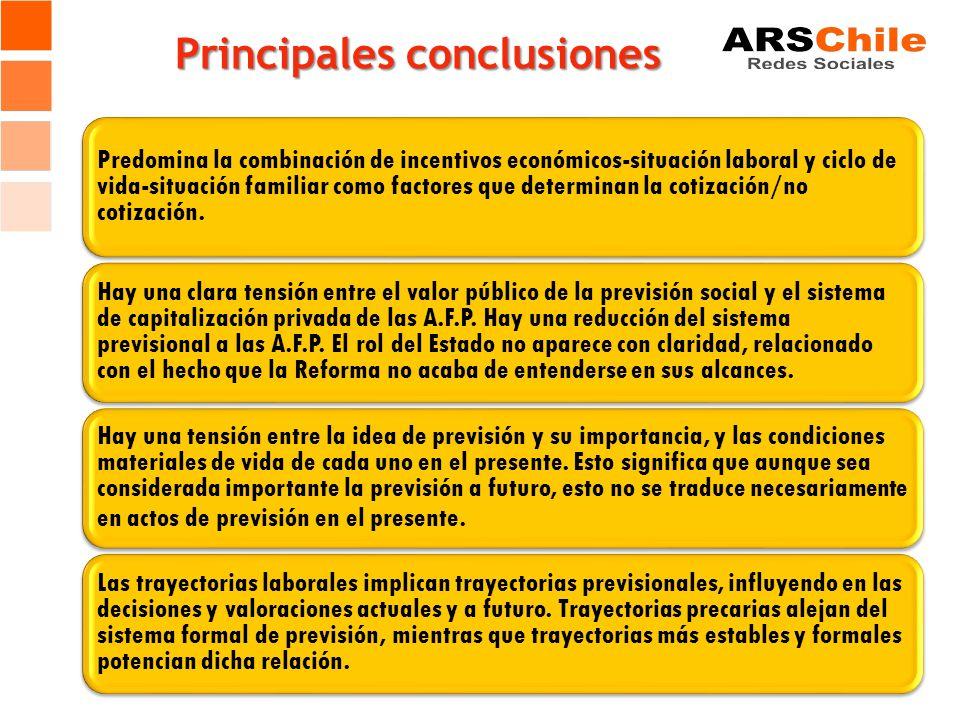 Principales conclusiones Predomina la combinación de incentivos económicos-situación laboral y ciclo de vida-situación familiar como factores que determinan la cotización/no cotización.