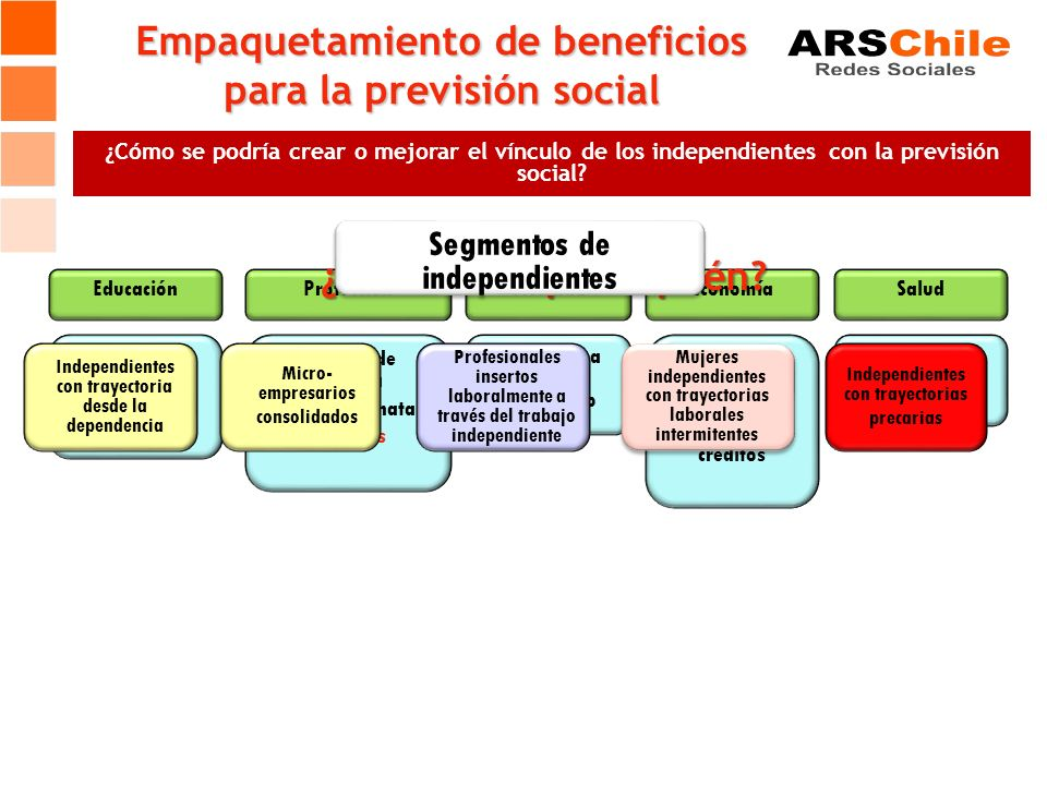 Empaquetamiento de beneficios para la previsión social ¿Cómo se podría crear o mejorar el vínculo de los independientes con la previsión social.
