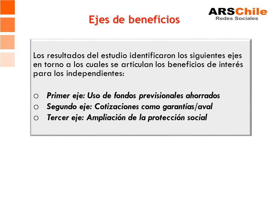 Ejes de beneficios Los resultados del estudio identificaron los siguientes ejes en torno a los cuales se articulan los beneficios de interés para los
