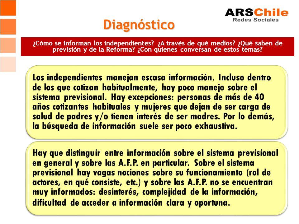 Diagnóstico ¿Cómo se informan los independientes? ¿A través de qué medios? ¿Qué saben de previsión y de la Reforma? ¿Con quienes conversan de estos te