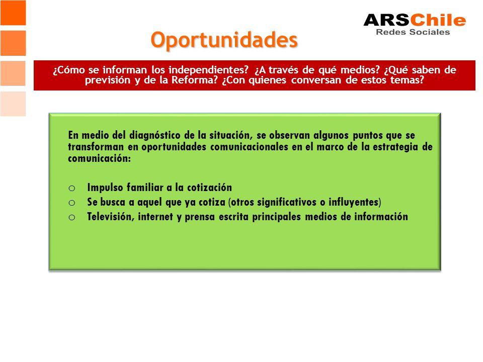 Oportunidades ¿Cómo se informan los independientes.