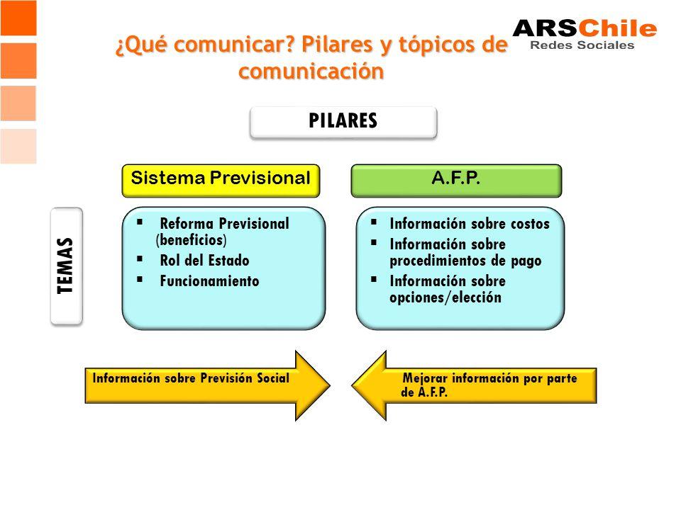 Sistema PrevisionalA.F.P. Reforma Previsional (beneficios) Rol del Estado Funcionamiento Información sobre costos Información sobre procedimientos de