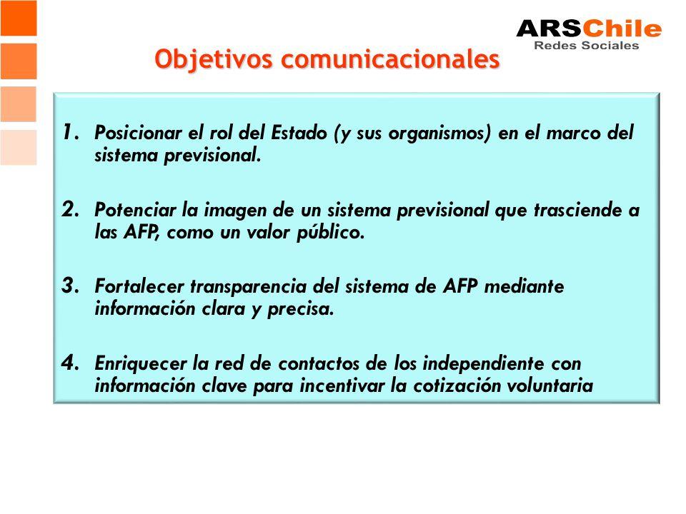 Objetivos comunicacionales 1. Posicionar el rol del Estado (y sus organismos) en el marco del sistema previsional. 2. Potenciar la imagen de un sistem