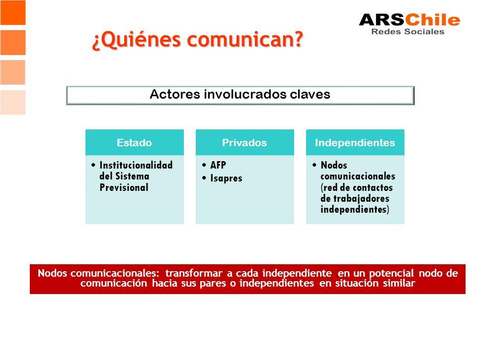¿Quiénes comunican? Estado Institucionalidad del Sistema Previsional Privados AFP Isapres Independientes Nodos comunicacionales (red de contactos de t