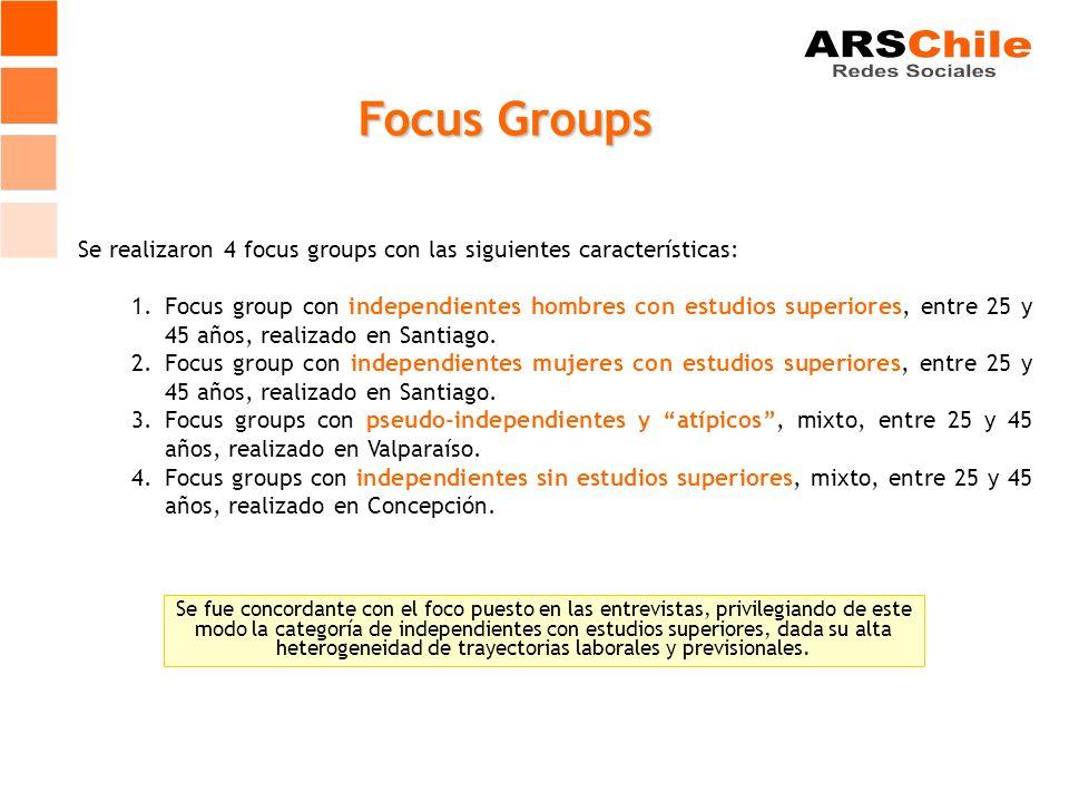 Focus Groups Se realizaron 4 focus groups con las siguientes características: 1.Focus group con independientes hombres con estudios superiores, entre 25 y 45 años, realizado en Santiago.