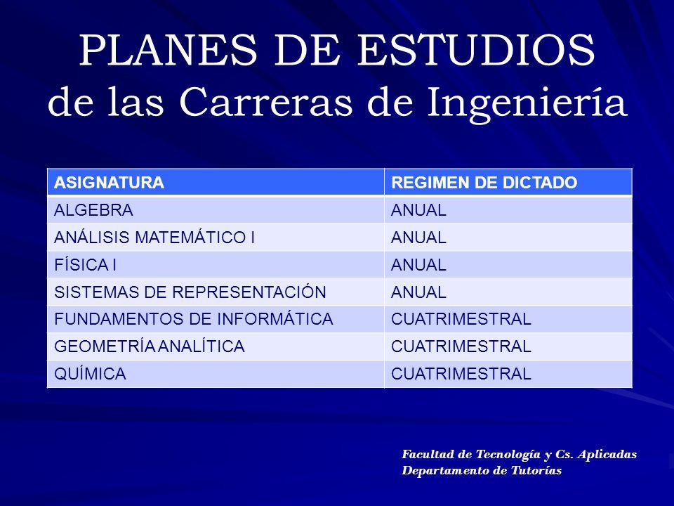 PLANES DE ESTUDIOS de las Carreras de Ingeniería ASIGNATURAREGIMEN DE DICTADO ALGEBRAANUAL ANÁLISIS MATEMÁTICO IANUAL FÍSICA IANUAL SISTEMAS DE REPRES