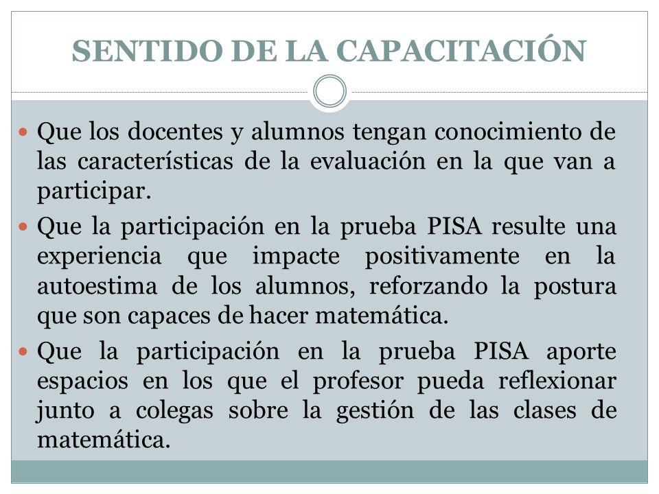 SENTIDO DE LA CAPACITACIÓN Que los encuentros contribuyan a reconocer aspectos, por fuera de la matemática, que pueden inhibir posibles producciones matemáticas de resolución.
