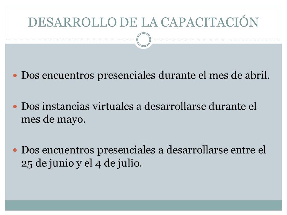 DESARROLLO DE LA CAPACITACIÓN Dos encuentros presenciales durante el mes de abril. Dos instancias virtuales a desarrollarse durante el mes de mayo. Do