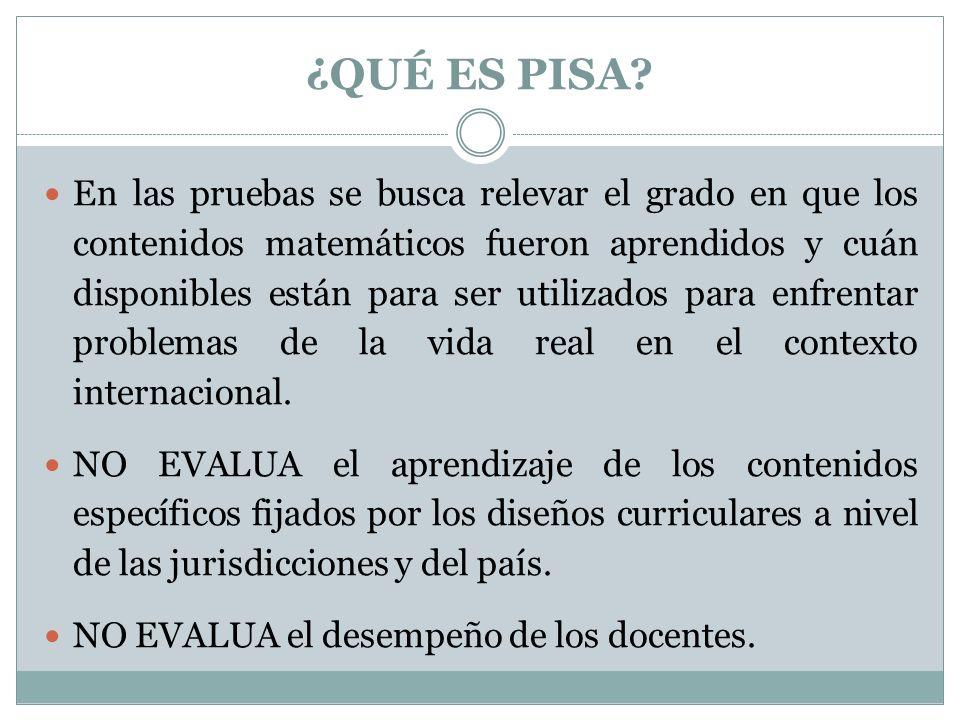 MATEMÁTICA EN PISA 2012.Cada año de aplicación la prueba hace foco en una de las tres áreas.