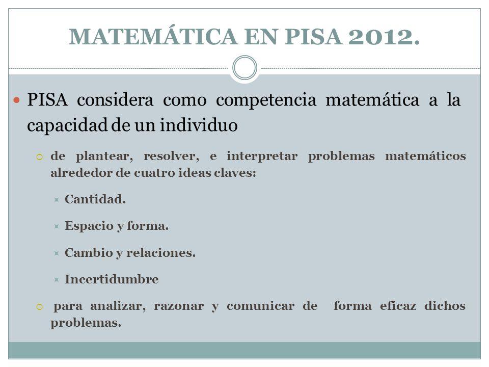 MATEMÁTICA EN PISA 2012.
