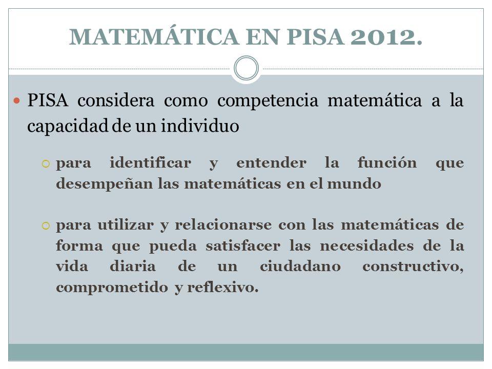 el contenido, que se refiere al tipo de tema abordado en los problemas y tareas de matemáticas, MATEMÁTICA EN PISA 2012.