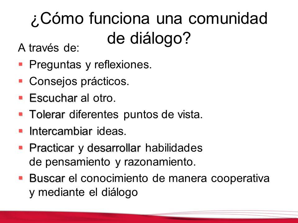 ¿Cómo funciona una comunidad de diálogo? A través de: Preguntas y reflexiones. Consejos prácticos. Escuchar Escuchar al otro. Tolerar Tolerar diferent