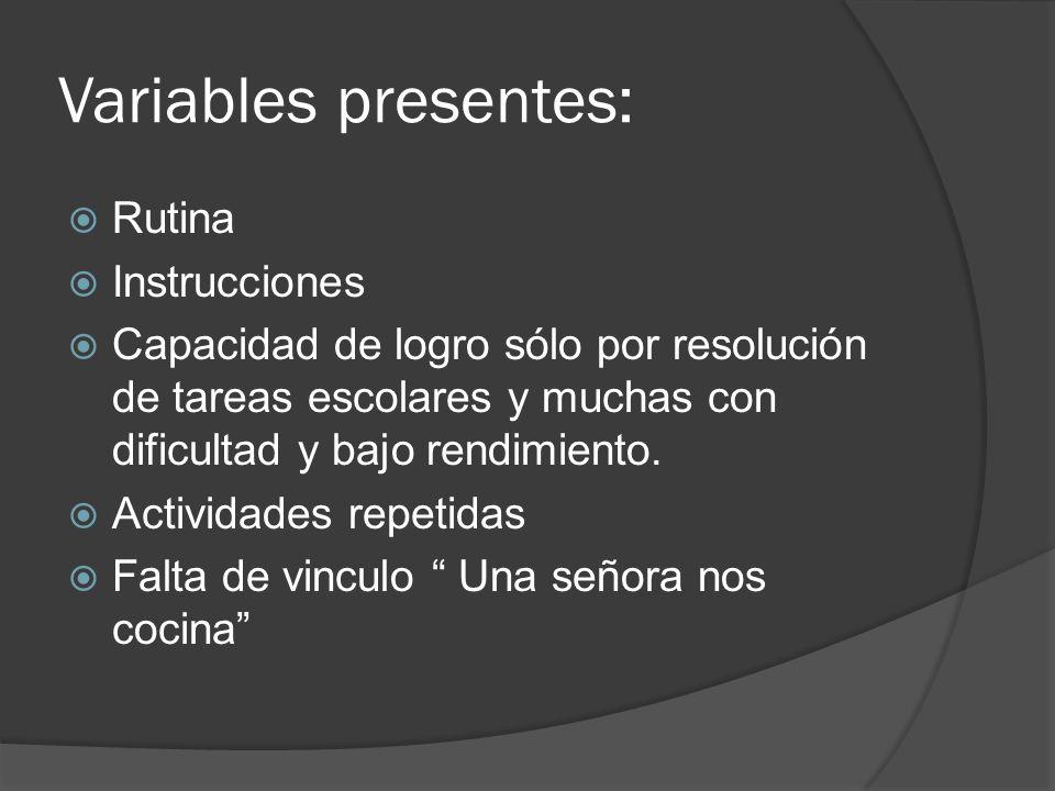 Variables presentes: Rutina Instrucciones Capacidad de logro sólo por resolución de tareas escolares y muchas con dificultad y bajo rendimiento. Activ