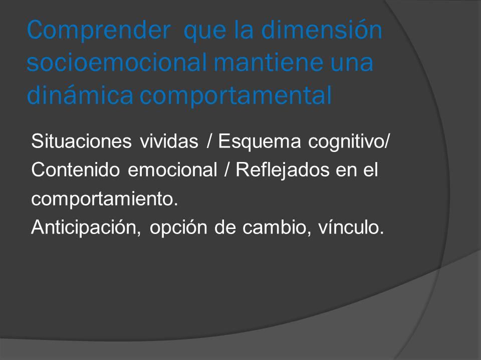 Comprender que la dimensión socioemocional mantiene una dinámica comportamental Situaciones vividas / Esquema cognitivo/ Contenido emocional / Refleja
