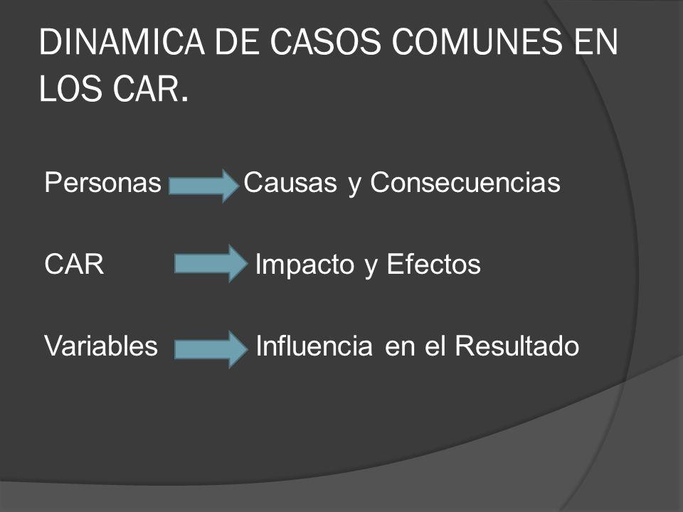 DINAMICA DE CASOS COMUNES EN LOS CAR. Personas Causas y Consecuencias CAR Impacto y Efectos Variables Influencia en el Resultado
