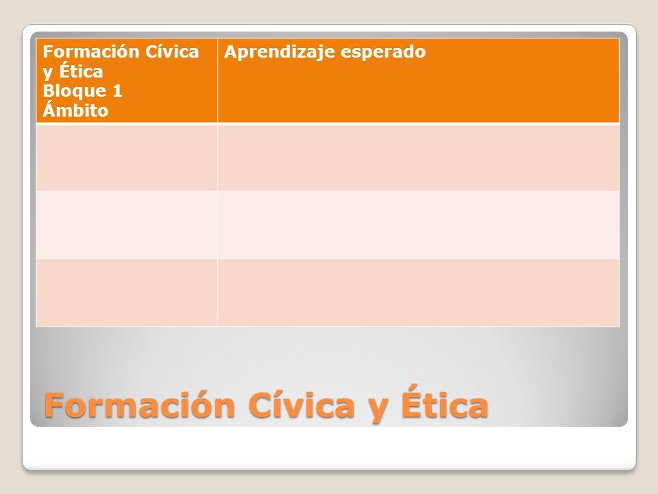 Formación Cívica y Ética Bloque 1 Ámbito Aprendizaje esperado