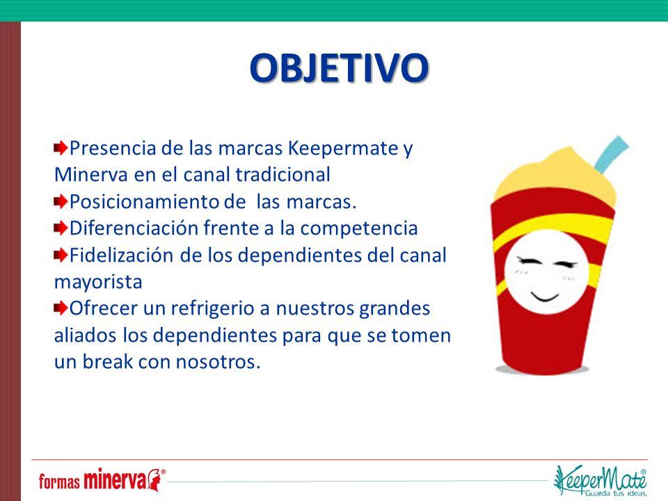 OBJETIVO Presencia de las marcas Keepermate y Minerva en el canal tradicional Posicionamiento de las marcas. Diferenciación frente a la competencia Fi