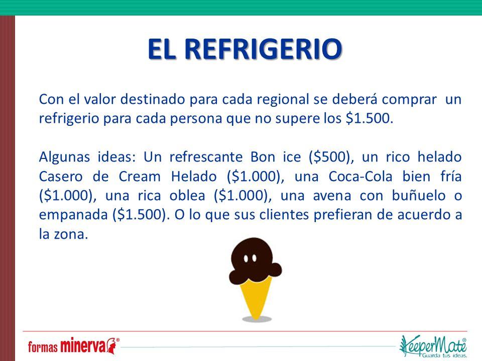 EL REFRIGERIO Con el valor destinado para cada regional se deberá comprar un refrigerio para cada persona que no supere los $1.500. Algunas ideas: Un