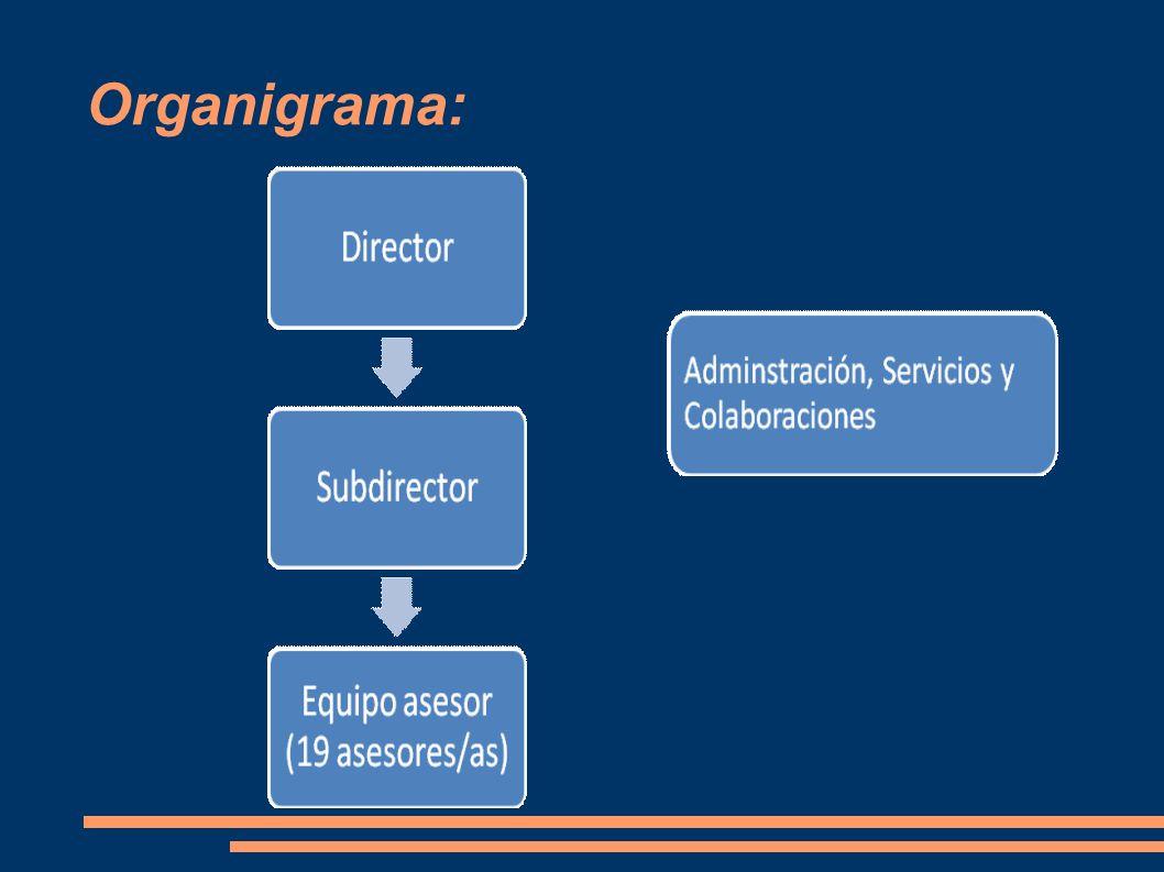 ACCIONES FORMATIVAS 1.- CURSOS, JORNADAS, ENCUENTROS 2.- GGTT 3.- FORMACIONES EN CENTRO 4.- PROYECTOS INTEGRALES