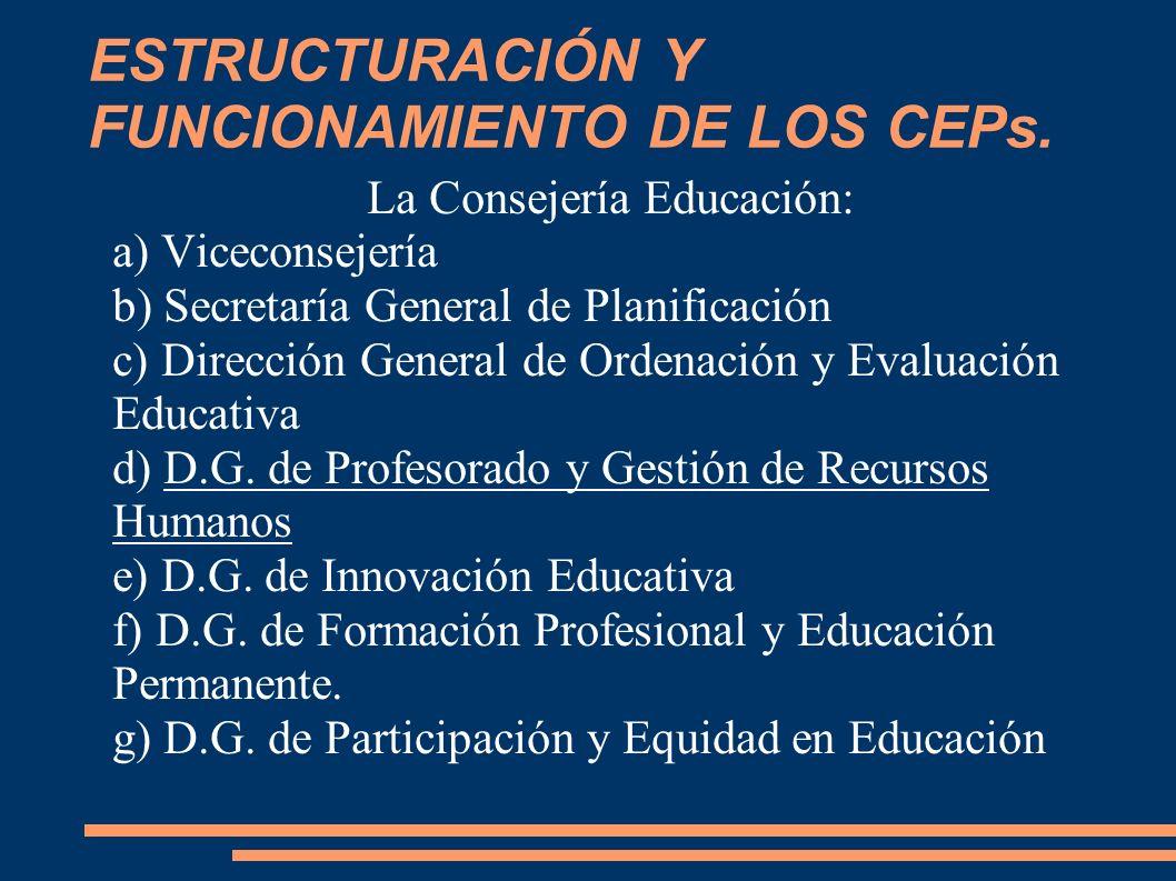 ESTRUCTURACIÓN Y FUNCIONAMIENTO DE LOS CEPs. La Consejería Educación: a) Viceconsejería b) Secretaría General de Planificación c) Dirección General de