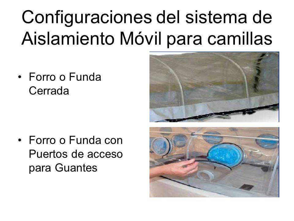 Configuraciones del sistema de Aislamiento Móvil para camillas Forro o Funda Cerrada Forro o Funda con Puertos de acceso para Guantes