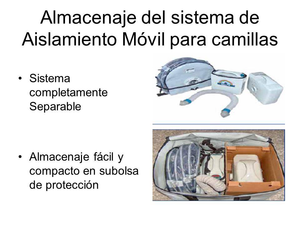 Almacenaje del sistema de Aislamiento Móvil para camillas Sistema completamente Separable Almacenaje fácil y compacto en subolsa de protección