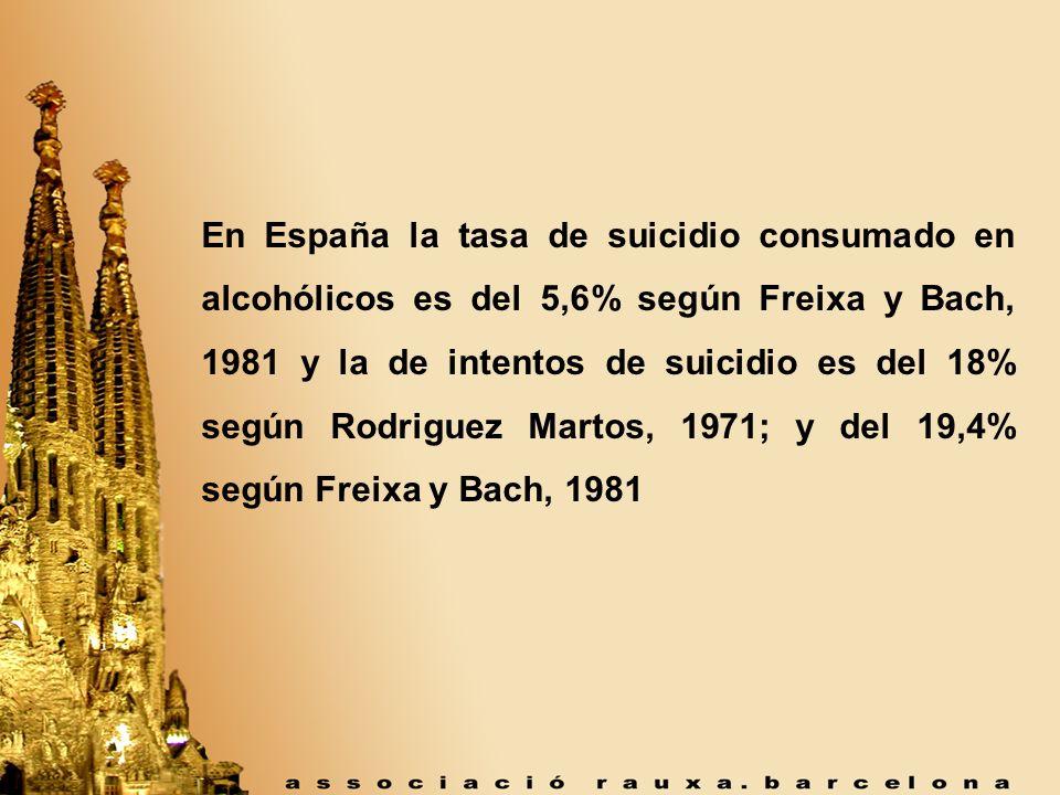 En España la tasa de suicidio consumado en alcohólicos es del 5,6% según Freixa y Bach, 1981 y la de intentos de suicidio es del 18% según Rodriguez M