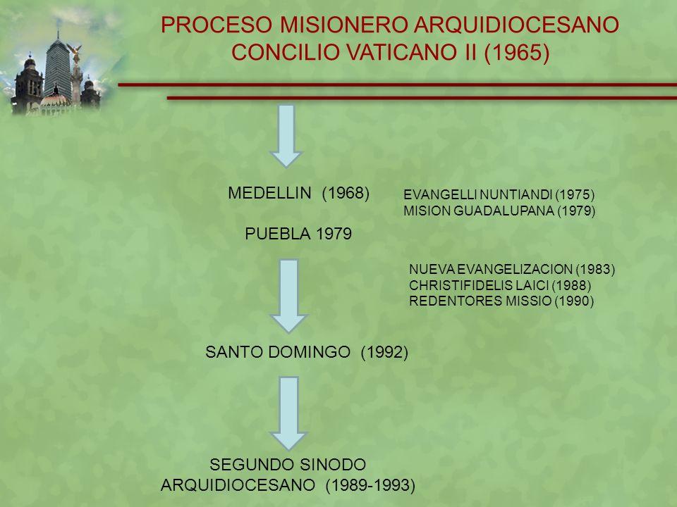 -El lema central del Sínodo fue: La Nueva Evangelización de la Culturas de la Ciudad de México.