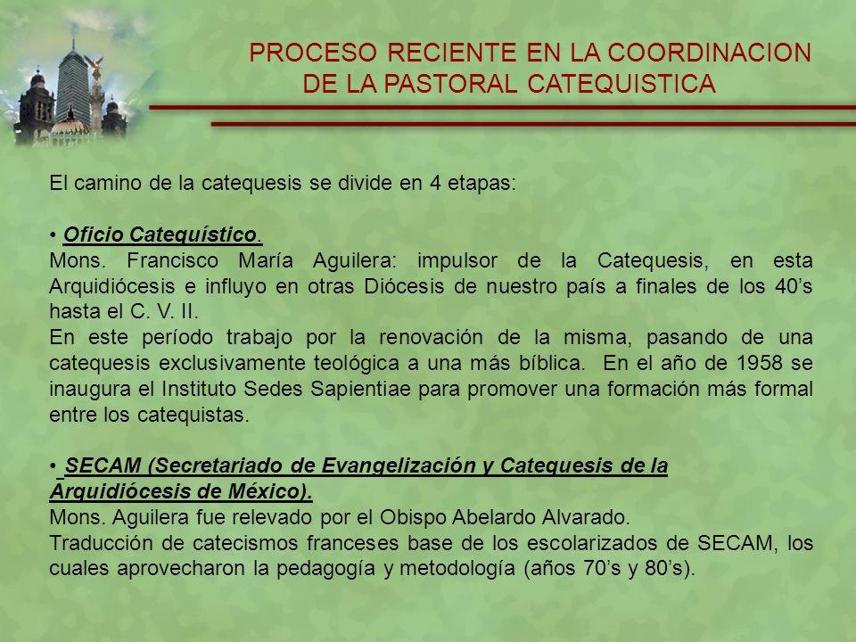 Encuentro Arquidiocesano de Catequistas 27 de Agosto de 2006