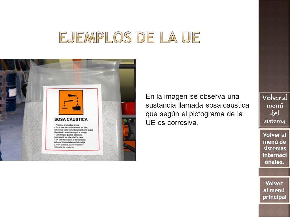 En la imagen se observa una sustancia llamada sosa caustica que según el pictograma de la UE es corrosiva. Volver al menú de sistemas internaci onales