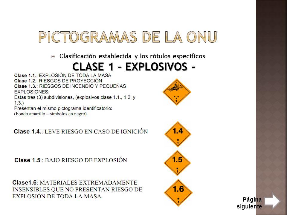 CLASE 1 – EXPLOSIVOS - Clasificación establecida y los rótulos específicos CLASE 1 – EXPLOSIVOS - Página siguiente