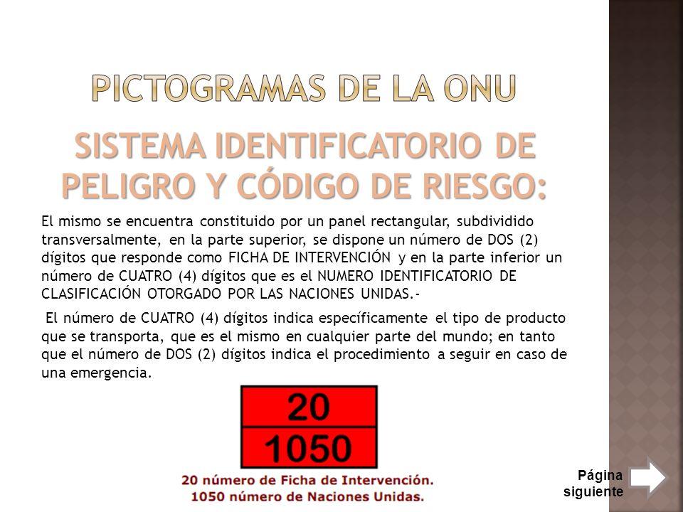 SISTEMA IDENTIFICATORIO DE PELIGRO Y CÓDIGO DE RIESGO: El mismo se encuentra constituido por un panel rectangular, subdividido transversalmente, en la