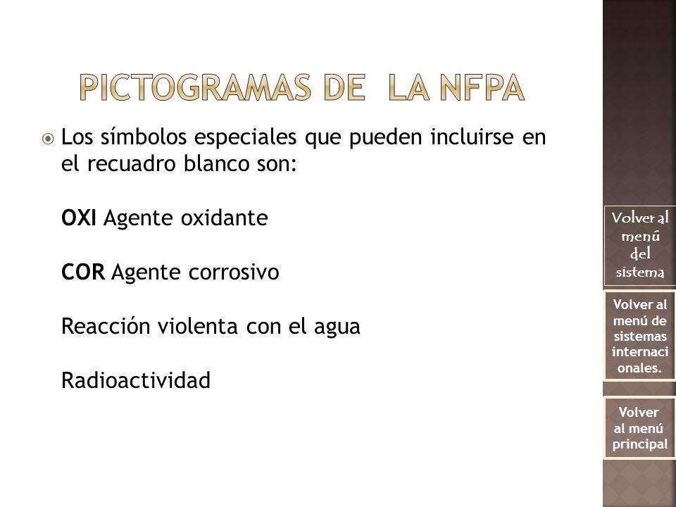 Los símbolos especiales que pueden incluirse en el recuadro blanco son: OXI Agente oxidante COR Agente corrosivo Reacción violenta con el agua Radioac