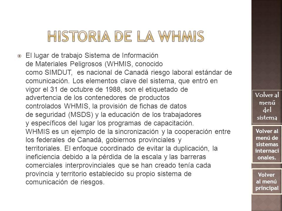 El lugar de trabajo Sistema de Información de Materiales Peligrosos (WHMIS, conocido como SIMDUT, es nacional de Canadá riesgo laboral estándar de com