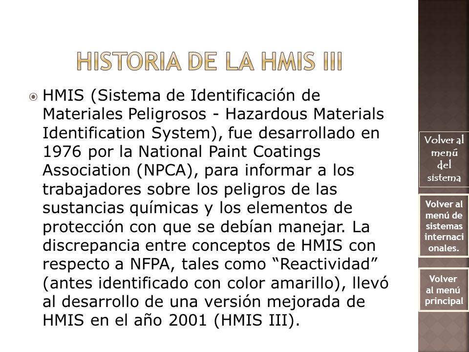 HMIS (Sistema de Identificación de Materiales Peligrosos - Hazardous Materials Identification System), fue desarrollado en 1976 por la National Paint