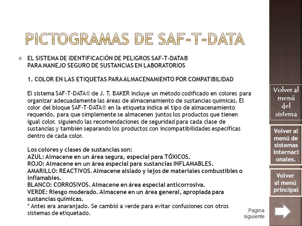 EL SISTEMA DE IDENTIFICACIÓN DE PELIGROS SAF-T-DATA® PARA MANEJO SEGURO DE SUSTANCIAS EN LABORATORIOS 1. COLOR EN LAS ETIQUETAS PARA ALMACENAMIENTO PO