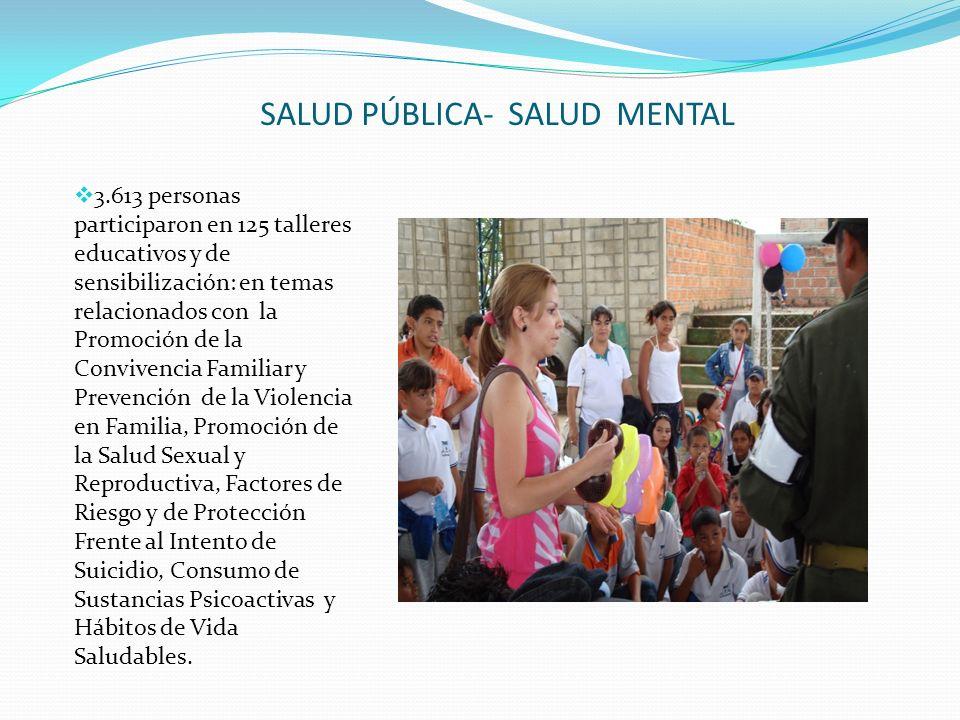 SALUD PÚBLICA- SALUD MENTAL 3.613 personas participaron en 125 talleres educativos y de sensibilización: en temas relacionados con la Promoción de la