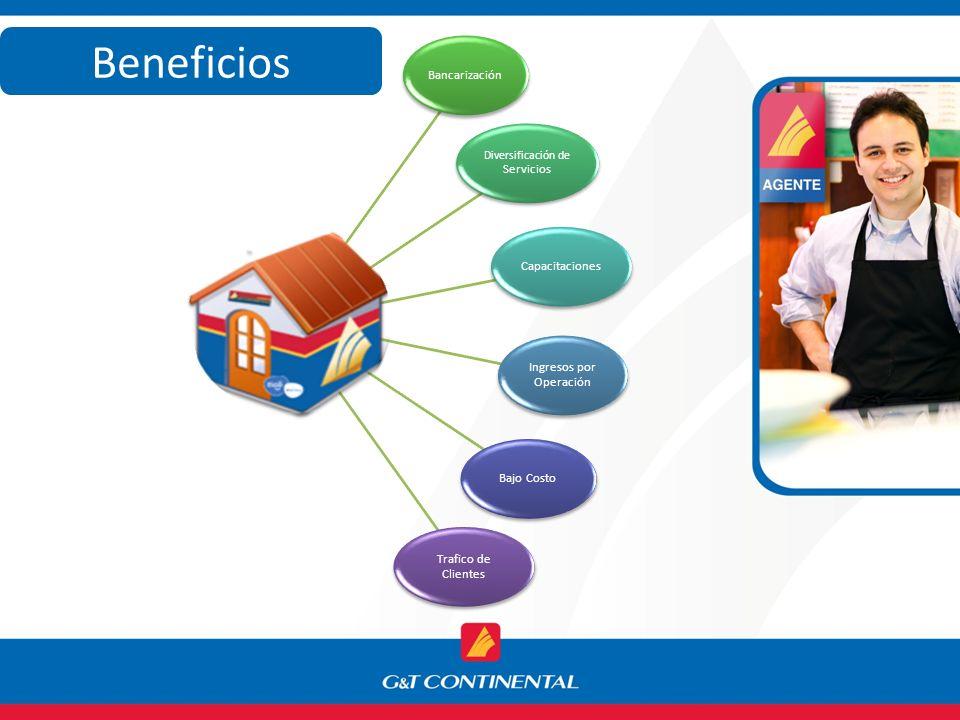 Bancarización Diversificación de Servicios Capacitaciones Ingresos por Operación Bajo Costo Trafico de Clientes Beneficios