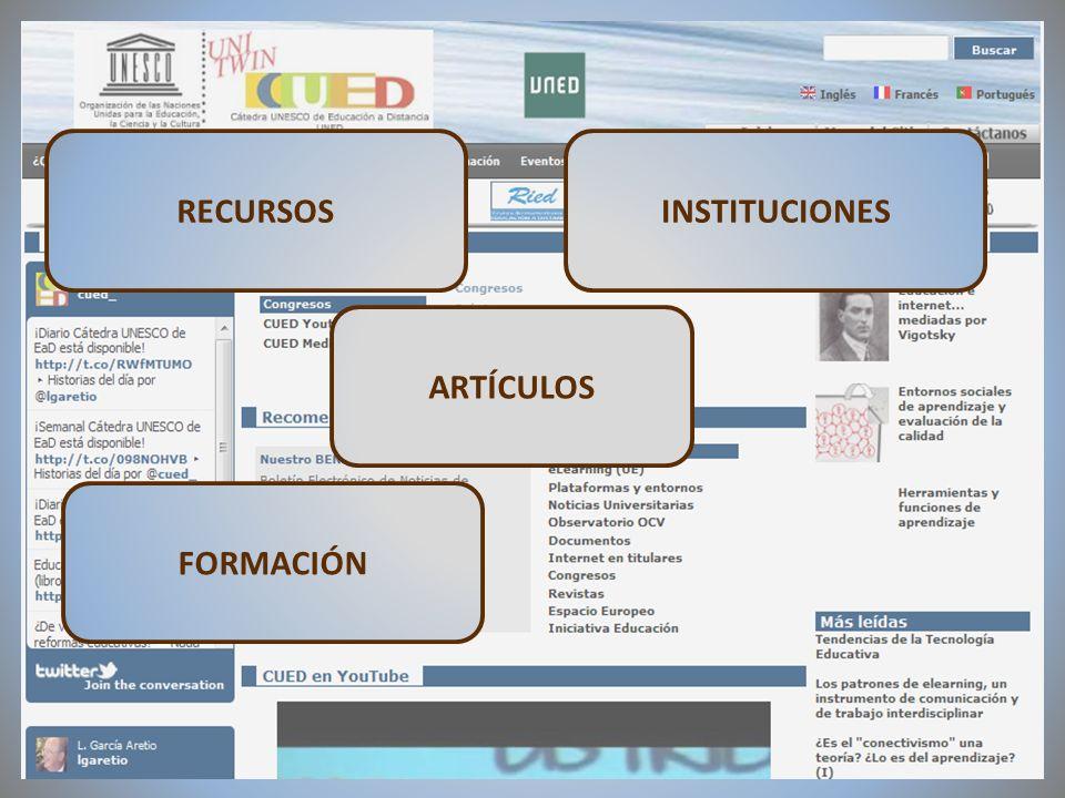 09/02/2012VI Encuentro de Cátedras UNESCO de España FORMACIÓN RECURSOS ARTÍCULOS INSTITUCIONES