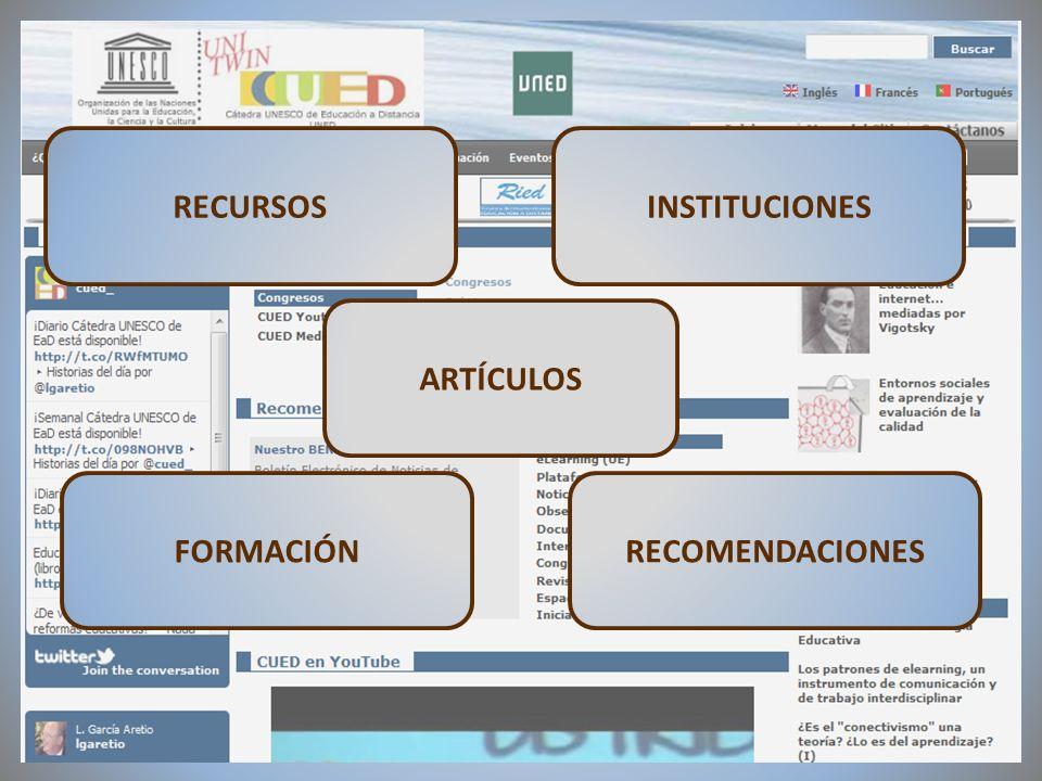 09/02/2012VI Encuentro de Cátedras UNESCO de España FORMACIÓN RECURSOS ARTÍCULOS INSTITUCIONES RECOMENDACIONES