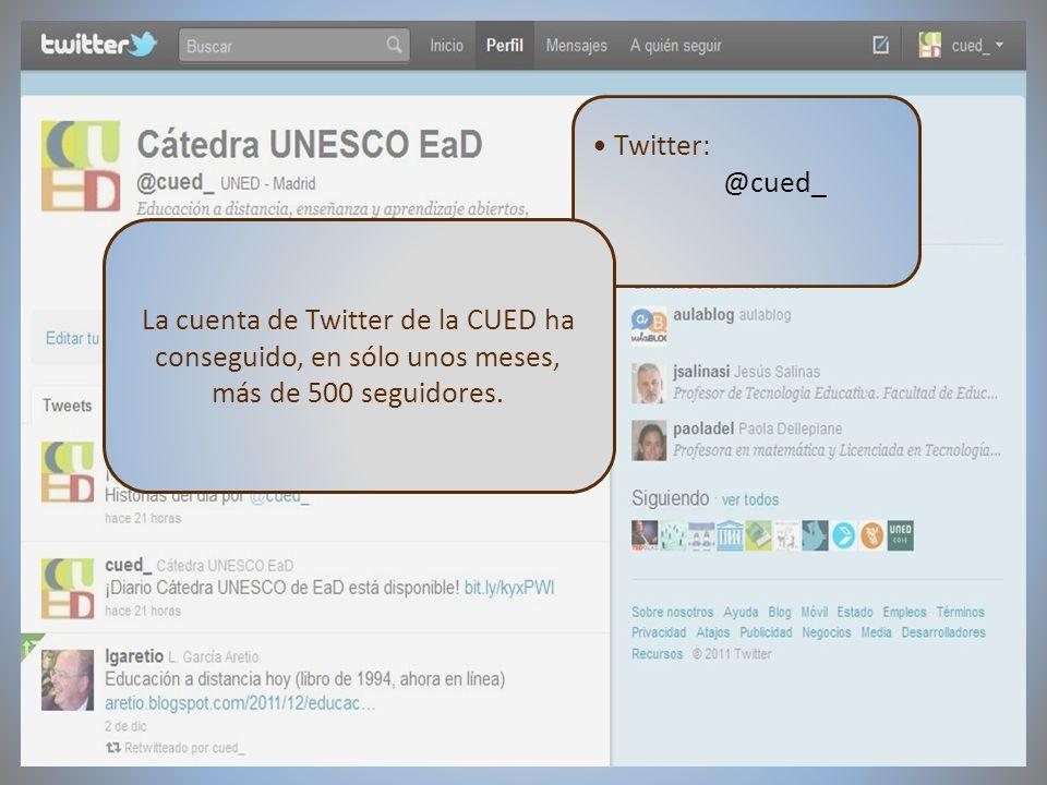 09/02/2012VI Encuentro de Cátedras UNESCO de España Twitter: @cued_ La cuenta de Twitter de la CUED ha conseguido, en sólo unos meses, más de 500 segu