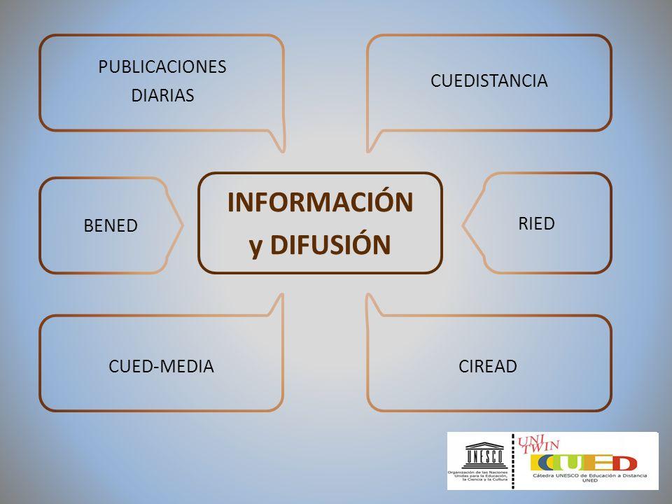 INFORMACIÓN y DIFUSIÓN PUBLICACIONES DIARIAS CUED-MEDIA CUEDISTANCIA CIREAD BENED RIED