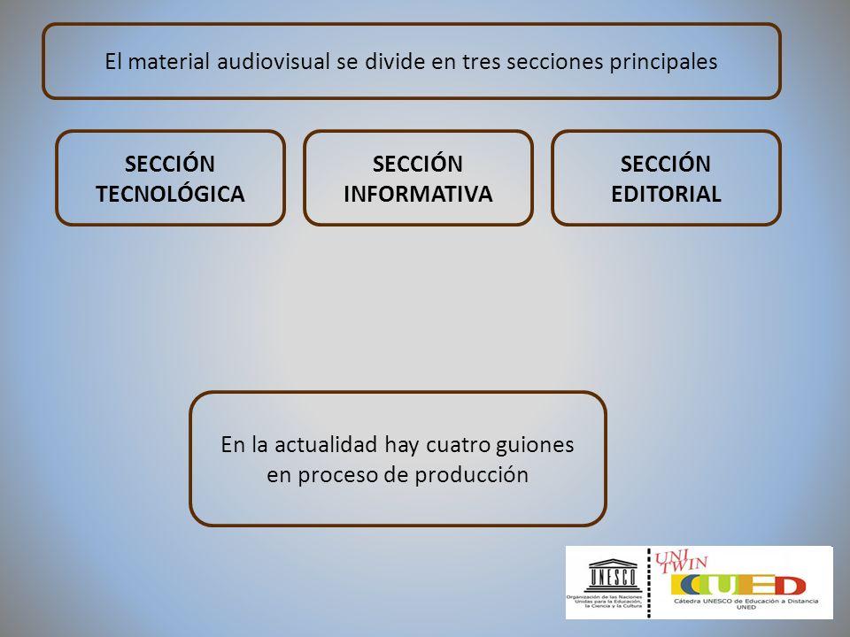 El material audiovisual se divide en tres secciones principales En la actualidad hay cuatro guiones en proceso de producción SECCIÓN INFORMATIVA SECCI