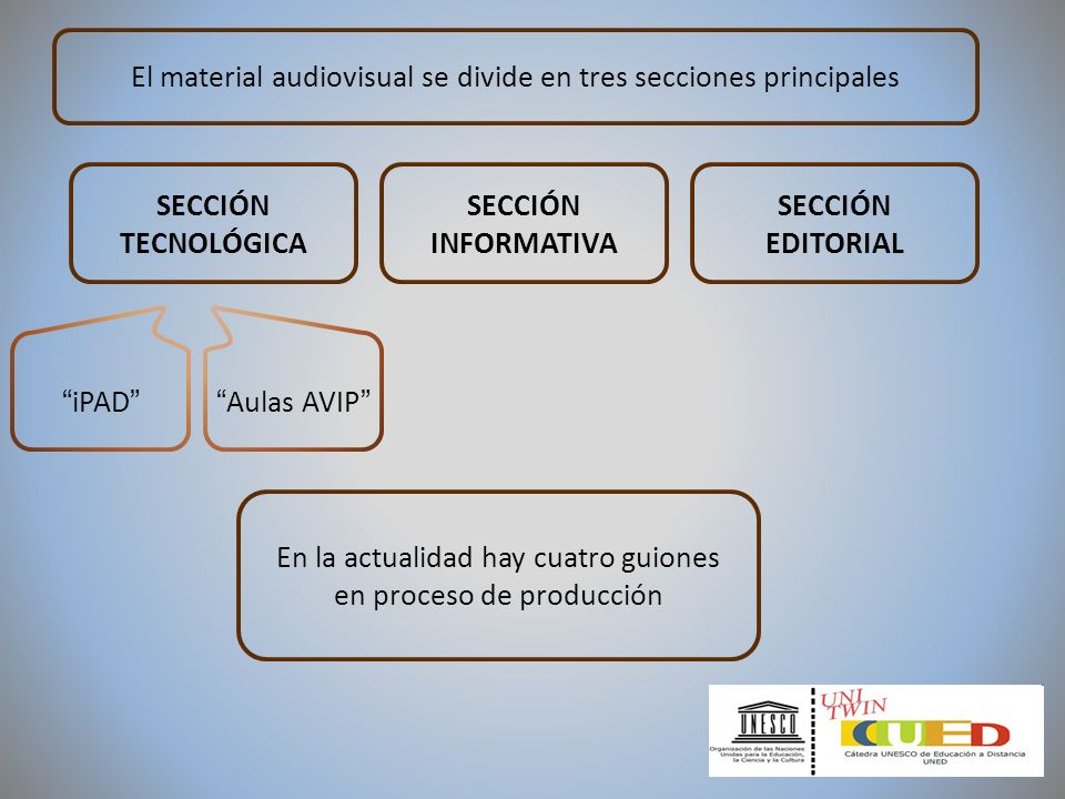 El material audiovisual se divide en tres secciones principales En la actualidad hay cuatro guiones en proceso de producción iPAD Aulas AVIP SECCIÓN I
