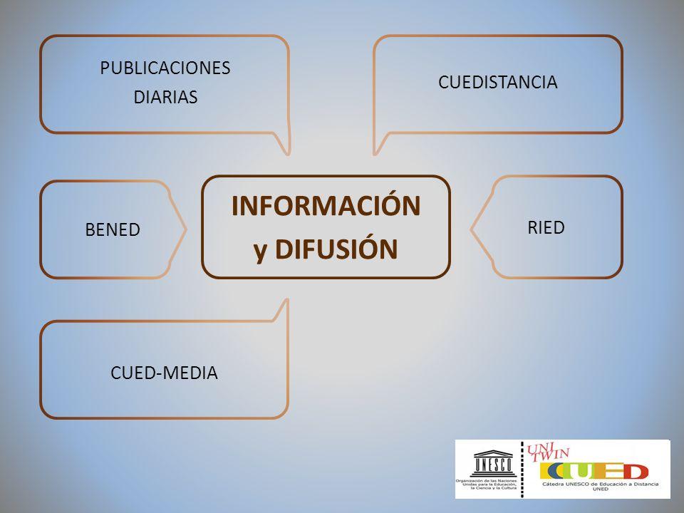 INFORMACIÓN y DIFUSIÓN PUBLICACIONES DIARIAS CUED-MEDIA CUEDISTANCIA BENED RIED