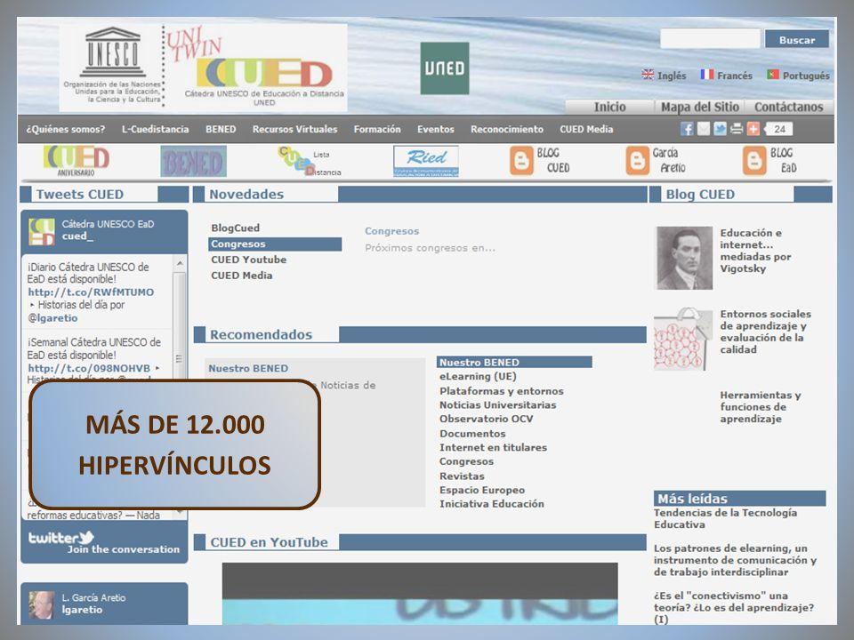 09/02/2012VI Encuentro de Cátedras UNESCO de España MÁS DE 12.000 HIPERVÍNCULOS