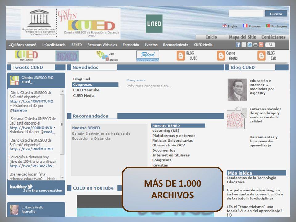 09/02/2012VI Encuentro de Cátedras UNESCO de España MÁS DE 1.000 ARCHIVOS